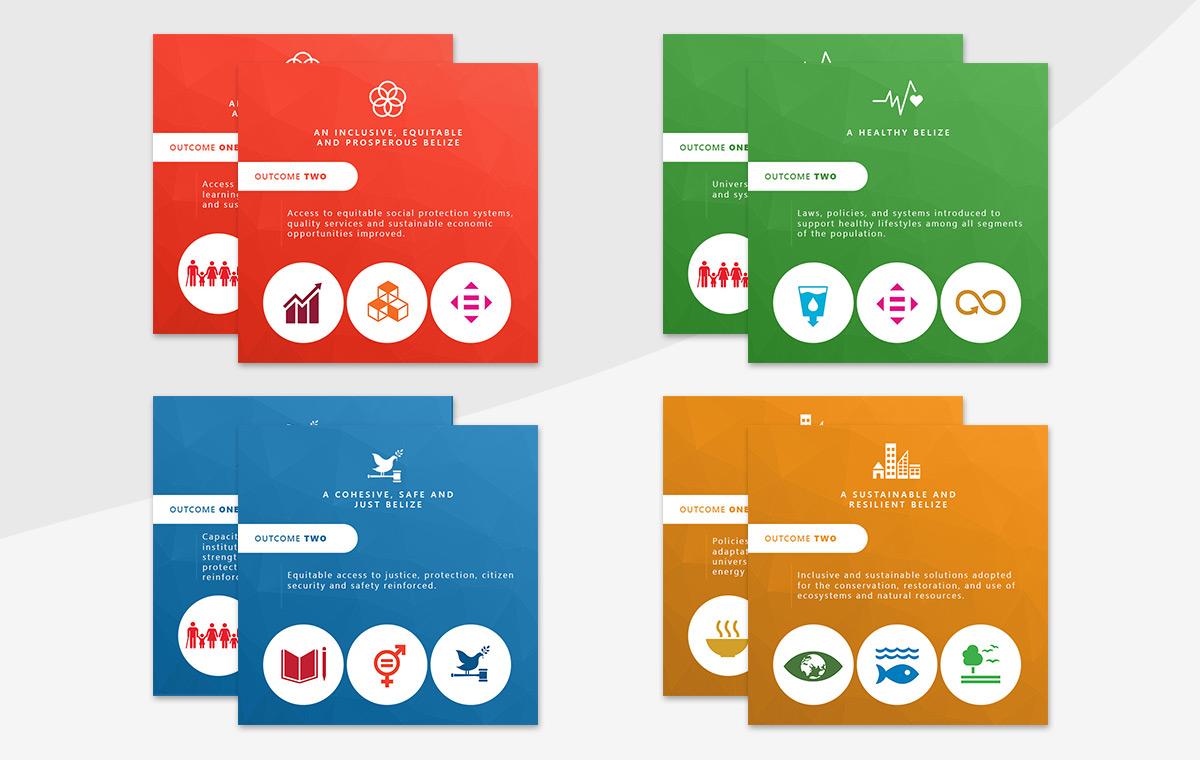 portfolio-item-un-belize-website-info-graphics